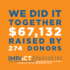ImpactAnaheim - Giving Day